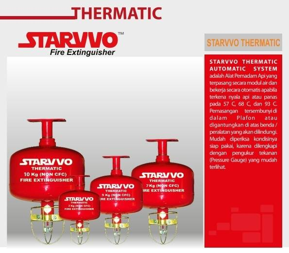 Starvvo Thermatic - Thermatic System