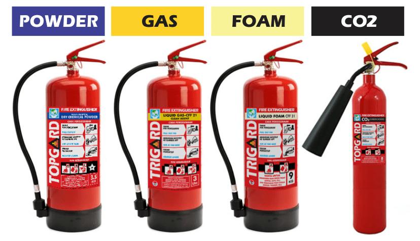 Jenis Apar Alat Pemadam Api Ringan - Firesystem.id